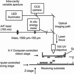 Schematic of (a) the matrix-assisted pulsed laser ...