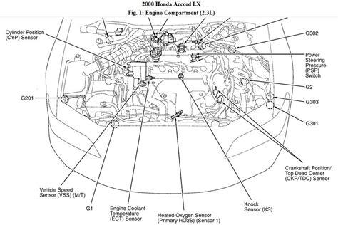 Transmission For 2002 Civic Ex Oxygen Sensor Wiring Diagram by 2001 Honda Accord Engine Diagram Automotive Parts