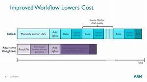 Arbeitslosengeld 1 Berechnen 2016 : enlighten beleuchtungstechnologie soll gr ere bereiche berechnen k nnen hardwareluxx ~ Themetempest.com Abrechnung