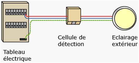 installer un 233 clairage ext 233 rieur 224 d 233 tecteur de mouvement