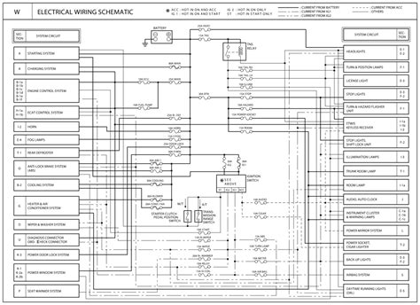 repair guides wiring diagrams wiring diagrams 2 of 30 autozone