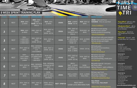 To Triathlon Program by Ftt 8 Week Sprint Triathlon Plan Time