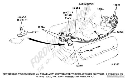 ford vacuum  schematics   html autos post