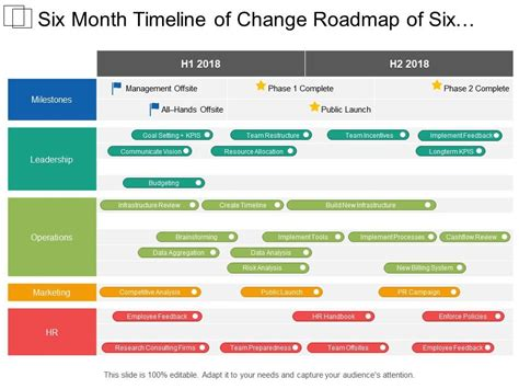 month timeline  change roadmap   month covering