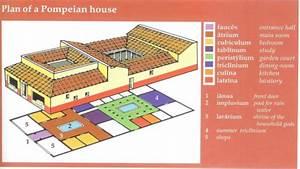 Roman House Floor Plan Cambridge Roman Villa Plans  Roman