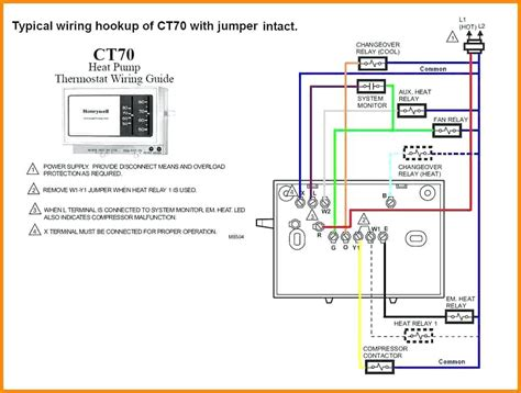 Find Out Here Rheem Thermostat Wiring Diagram