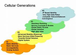 Information Technology Topics  Cellular Networks