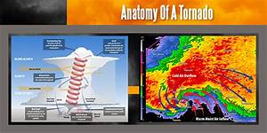Alabama Tornadoes On Behance