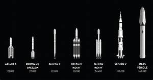 SpaceX founder Elon Musk reveals plan for manned missions ...