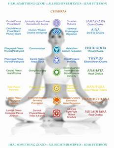 Poultry Medicine Chart Chart Chakras Heal Something Good