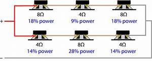 How Multiple Speakers Share Power