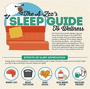 30 Best The Importance Of Sleep Images On Pinterest