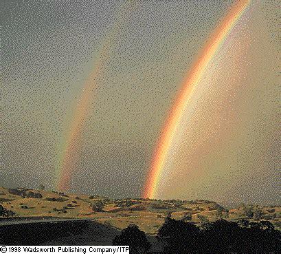 creates rainbows