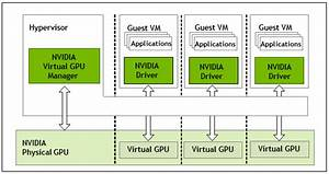Virtual Gpu Software User Guide    Nvidia Virtual Gpu