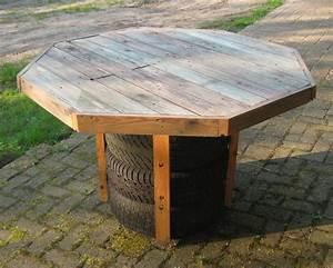 Gartentisch Selber Bauen Holz : einzigartig gartentisch holz selber bauen schema ~ Watch28wear.com Haus und Dekorationen