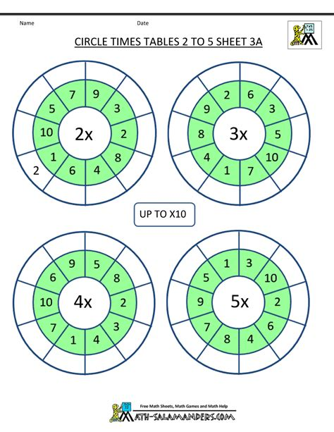 Circle Table by Times Tables Worksheets Circles 1 To 10 Times Tables