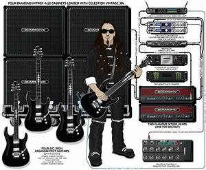 A Detailed Gear Diagram Of Zoltan Bathory U0026 39 S Five Finger Death Punch Stage Setup That Traces The
