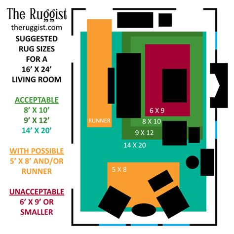 Size Of Living Room Rug by How To Buy Living Room Rug Size The Ruggist