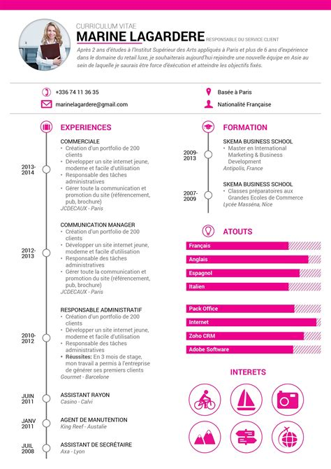 Idee De Cv by R 233 Sultat De Recherche D Images Pour Quot Exemple Cv Marketing