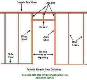 prehung door sizes door opening for 32 inch door door opening