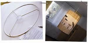 Lampenschirm Für Stehlampe : lampenschirm selber machen anleitung vindskydd balkong ~ Orissabook.com Haus und Dekorationen