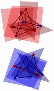 M U00f6bius Configuration