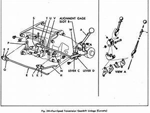 C2 Transmission Rod Adjustment - Corvetteforum