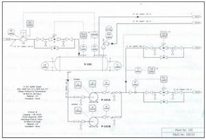 What Is An Instrumentation Loop Diagram