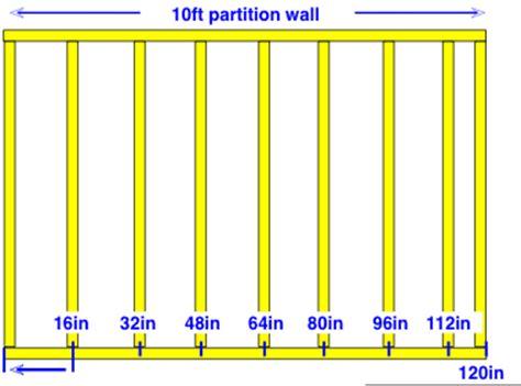 frame  wall  inches  center doityourselfcom