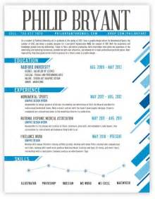 resume cover letter exles for graphic designers fresh