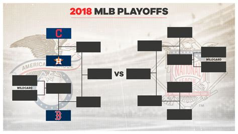 MLB Playoff Picture: Get ready for a dramatic finish in ...