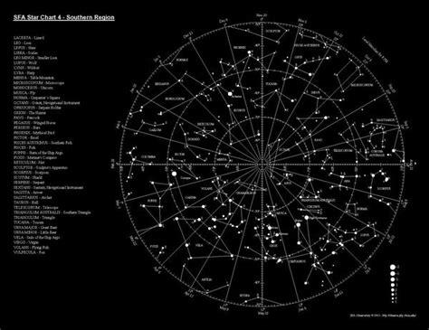 NASA Star Charts