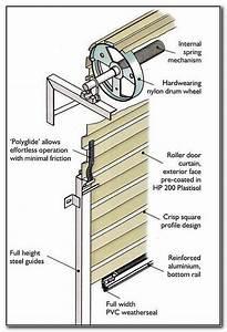 Garage Roller Door Installation Guide