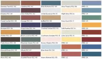 home depot paint colors interior paint colors interior paint wall paint at the home depot 2016 car release date
