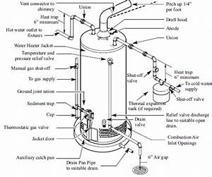How To Install Electric Heating Element Hot Water