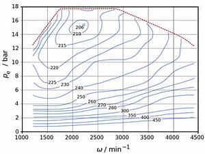 Come Funziona L U2019auto Con Motore Ibrido In Serie  Alias