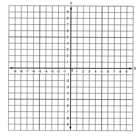 graph paper stickers numbered axis  stickers math