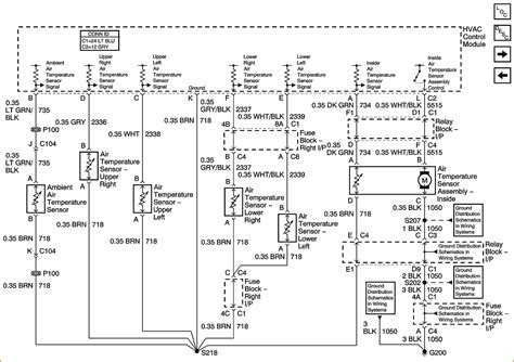 2004 Chevy 2500 Wiring Diagram by Fuse Box 2004 Chevrolet 2500 Printable Worksheets And
