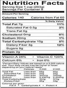 Trix Nutrition Facts