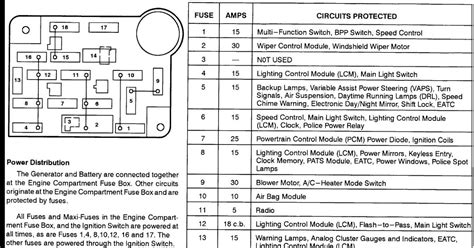 carfusebox  grand marquis fuse box diagram