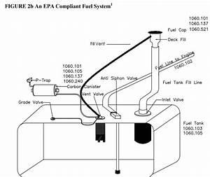 Epa Compliant Marine Fuel Tanks  30  Reduction In Capacity