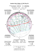 Dec 21 2012, Asteroid DA14
