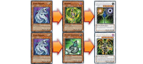 Best Cyber Deck 2012 by Yu Gi Oh Trading Card 187 New Psychic Strategies