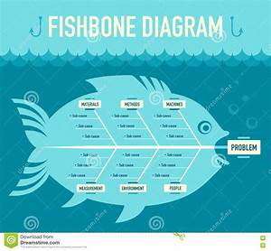 Fishbone Diagram Cartoon Vector