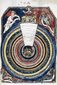 205 Best Ancient Cosmology Images On Pinterest