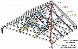 Ensemble Et Toit : d finition toiture zola sellerie ~ Dode.kayakingforconservation.com Idées de Décoration