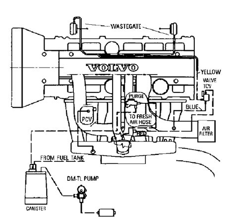 can i get a diagram on the vacuum hose routing connection for my volvo s80t6 2000