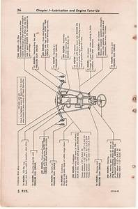 1952 Ford 8n Tractor Wiring Diagram