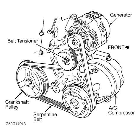 Pontiac Sunfire Engine Parts Diagram