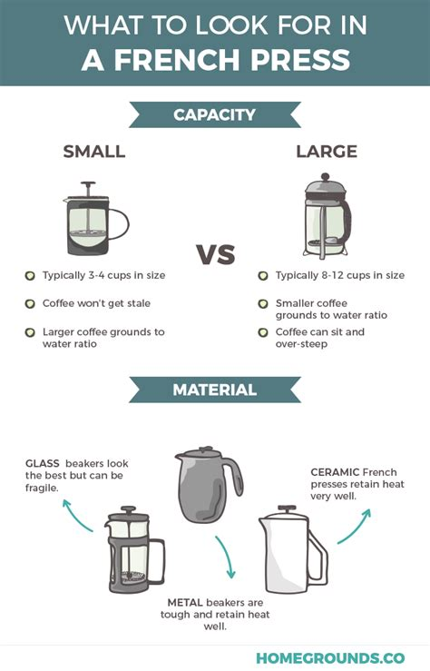 And a french press requires a little more effort than basic drip or a keurig machine, but it's way trust us: How To Use A French Press: A Step By Step Guide | French press, Coffee brewing methods, French ...